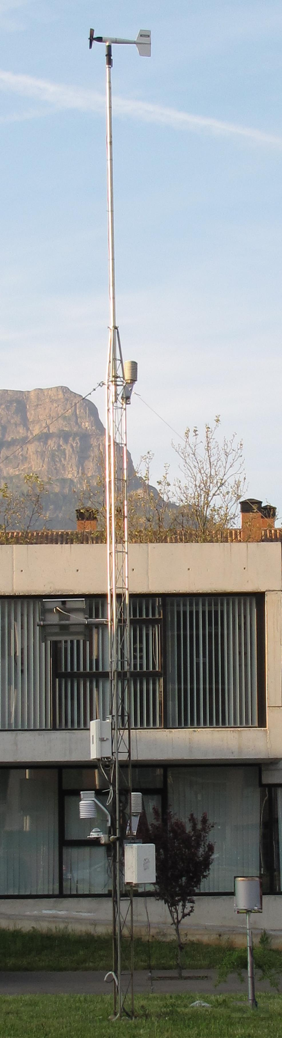 Estacion Meteorológica Jaca